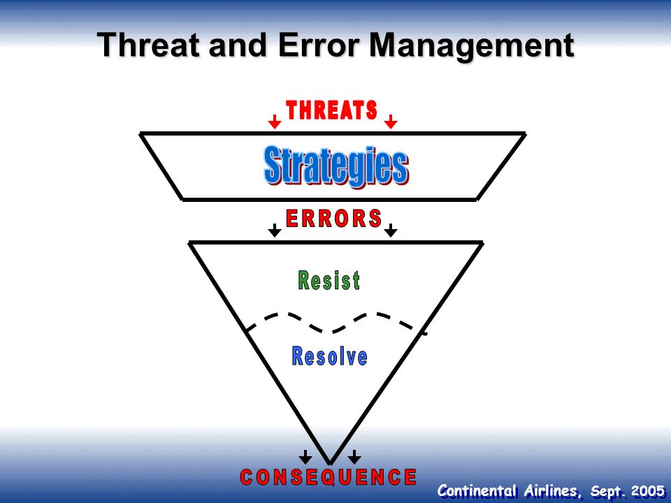 Continental Airlines, Sept. 2005 Threat and Error Management