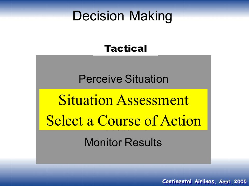 Continental Airlines, Sept. 2005 Perceive Situation Develop Plan Share Plan Execute Plan Monitor Results Decision Making Situation Assessment Select a