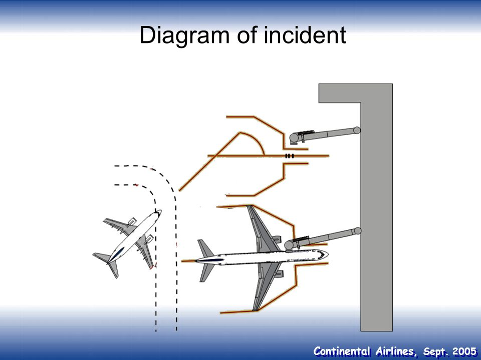 Continental Airlines, Sept. 2005 Diagram of incident