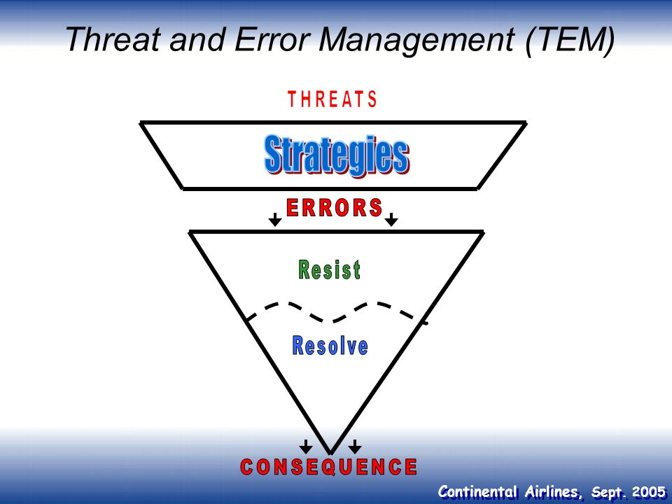 Continental Airlines, Sept. 2005 Threat and Error Management (TEM)