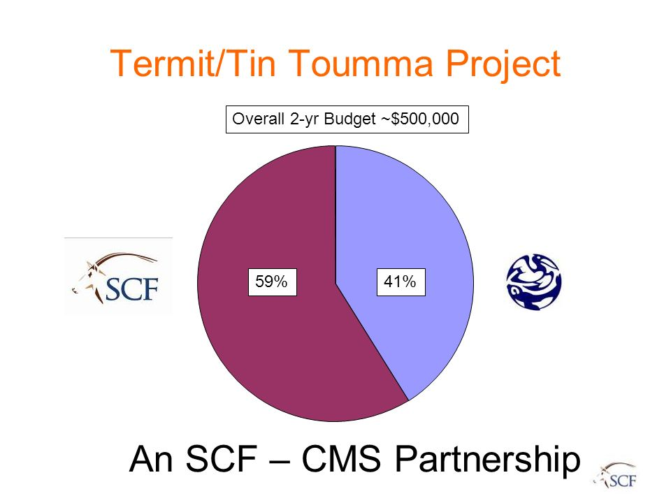 Termit/Tin Toumma Project 41%59% Overall 2-yr Budget ~$500,000 An SCF – CMS Partnership