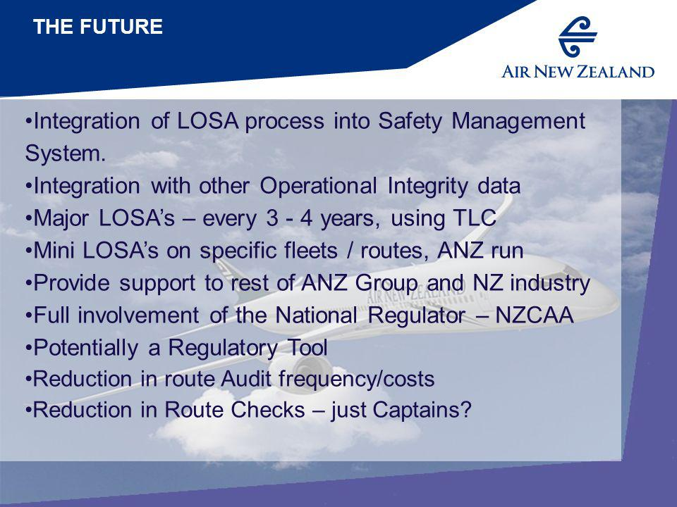 11 THE FUTURE Integration of LOSA process into Safety Management System. Integration with other Operational Integrity data Major LOSAs – every 3 - 4 y