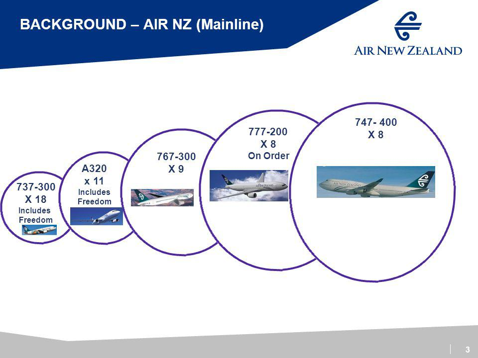 3 BACKGROUND – AIR NZ (Mainline) 737-300 X 18 Includes Freedom A320 x 11 Includes Freedom 767-300 X 9 747- 400 X 8 777-200 X 8 On Order