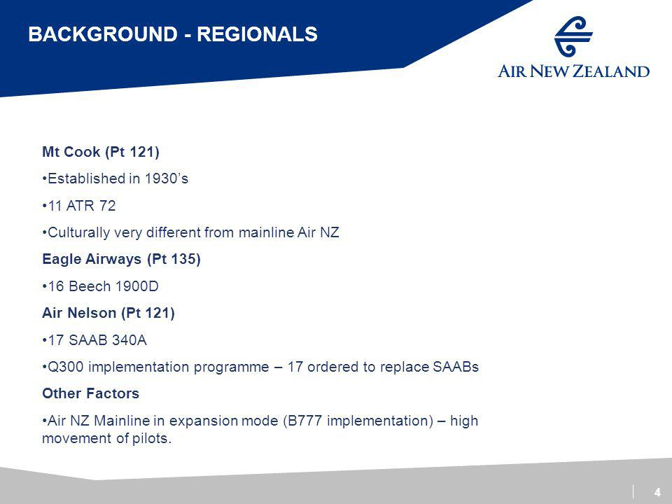 4 BACKGROUND - REGIONALS Mt Cook (Pt 121) Established in 1930s 11 ATR 72 Culturally very different from mainline Air NZ Eagle Airways (Pt 135) 16 Beec