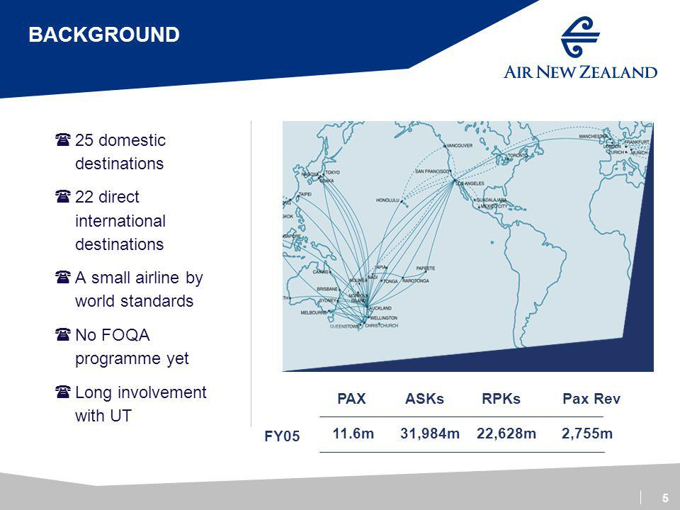 5 BACKGROUND (25 domestic destinations (22 direct international destinations (A small airline by world standards (No FOQA programme yet (Long involvement with UT PAXASKs RPKs Pax Rev 11.6m31,984m 22,628m 2,755m FY05