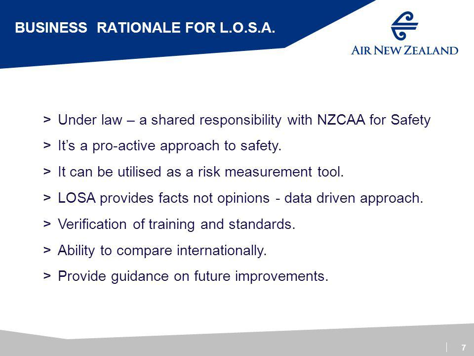 7 BUSINESS RATIONALE FOR L.O.S.A.