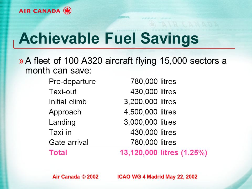 Air Canada © 2002 ICAO WG 4 Madrid May 22, 2002 Achievable Fuel Savings »A fleet of 100 A320 aircraft flying 15,000 sectors a month can save: Pre-depa