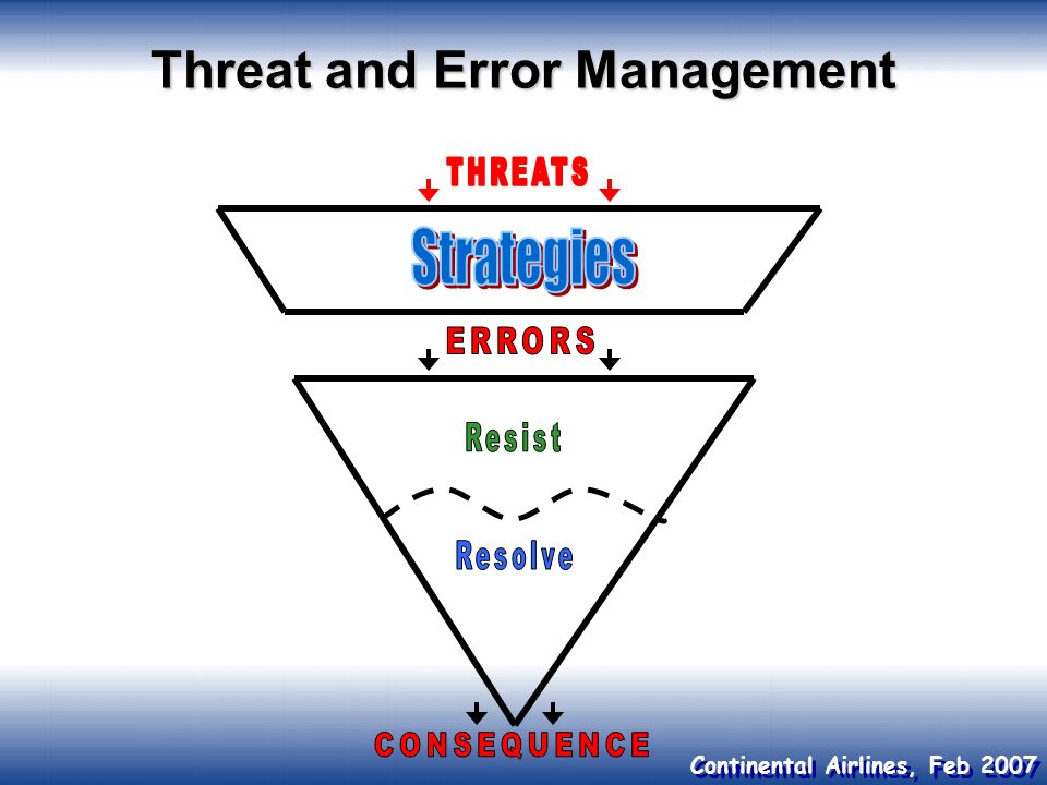 Continental Airlines, Feb 2007 Threat and Error Management