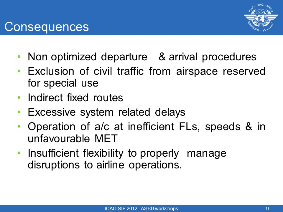 Limitations of ATM system (2) Limited facilities for real-time information exchange Limited ability to maximise benefits for aircraft with advanced av