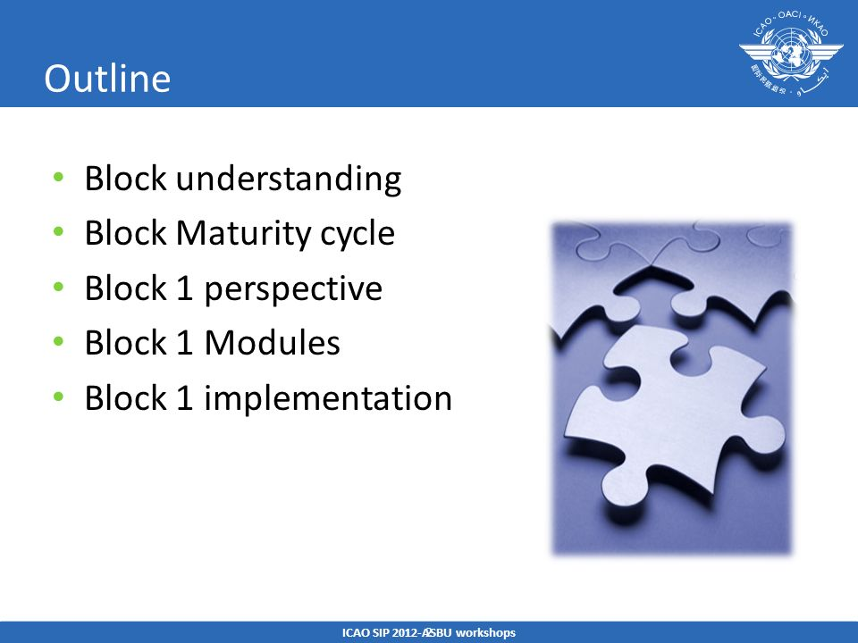 Outline Block understanding Block Maturity cycle Block 1 perspective Block 1 Modules Block 1 implementation ICAO SIP 2012-ASBU workshops 2