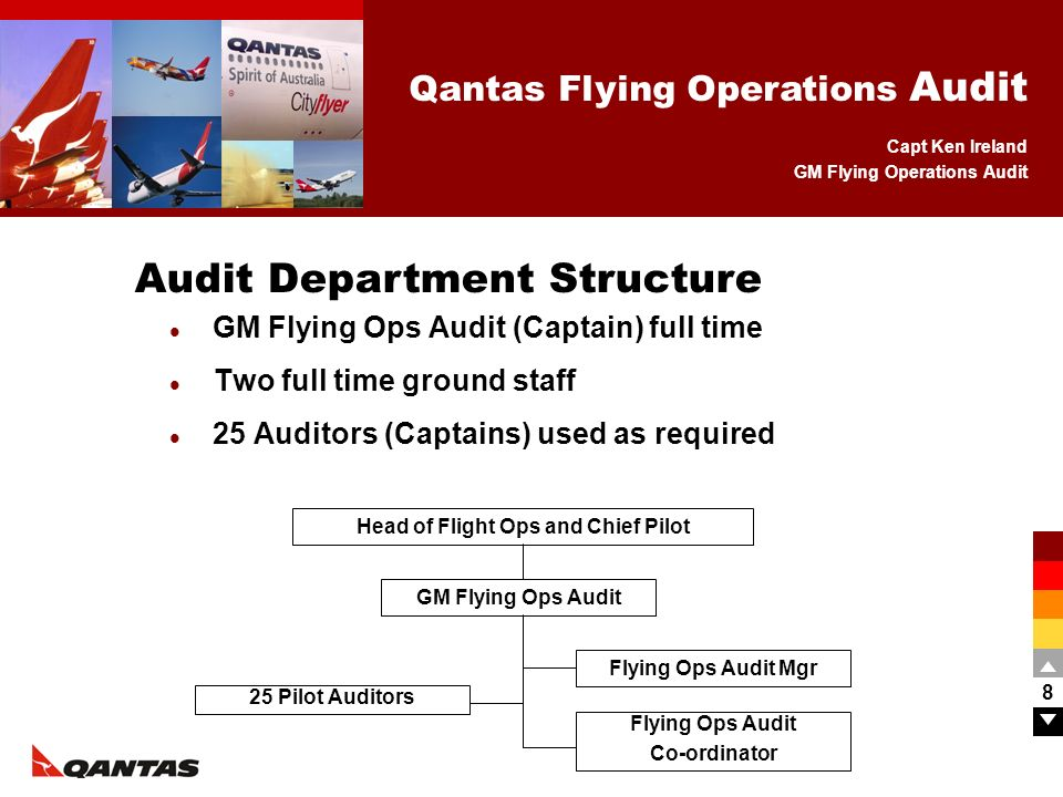 Capt Ken Ireland GM Flying Operations Audit Qantas Flying Operations Audit 9 Qantas mainline B744, B747, B767, B737, A330.