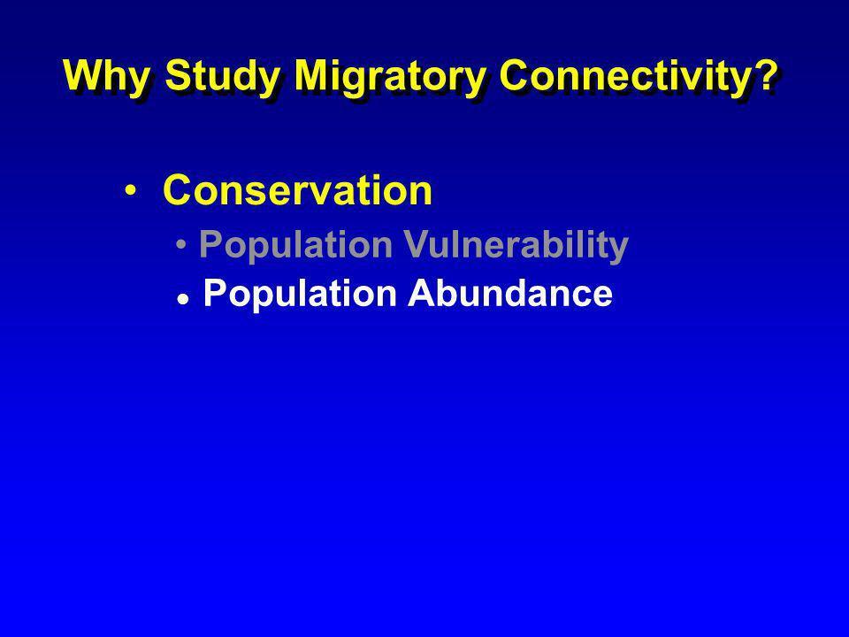 Why Study Migratory Connectivity? Population Abundance Conservation Population Vulnerability