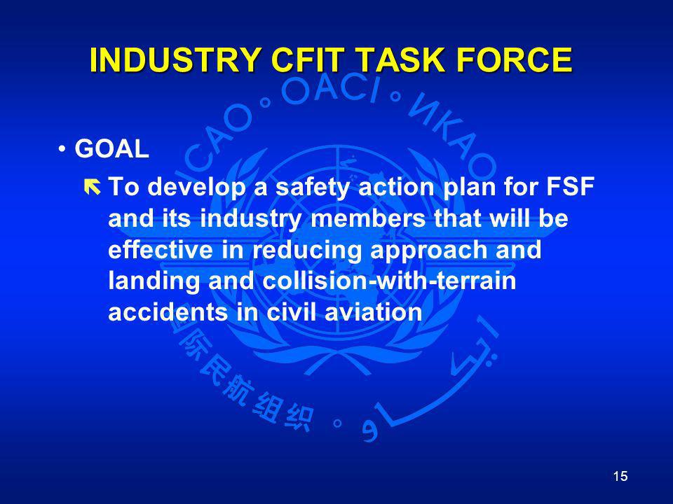 15 INDUSTRY CFIT TASK FORCE GOAL ë To develop a safety action plan for FSF and its industry members that will be effective in reducing approach and la