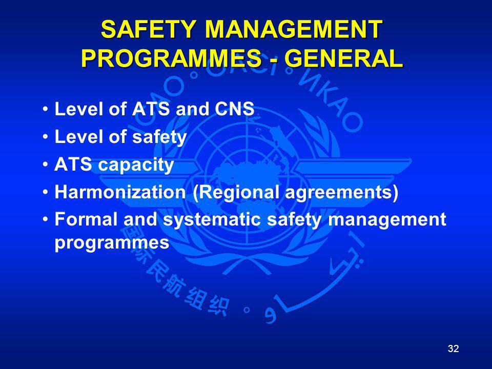 32 SAFETY MANAGEMENT PROGRAMMES - GENERAL Level of ATS and CNS Level of safety ATS capacity Harmonization (Regional agreements) Formal and systematic