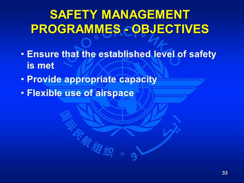 33 SAFETY MANAGEMENT PROGRAMMES - OBJECTIVES Ensure that the established level of safety is met Provide appropriate capacity Flexible use of airspace