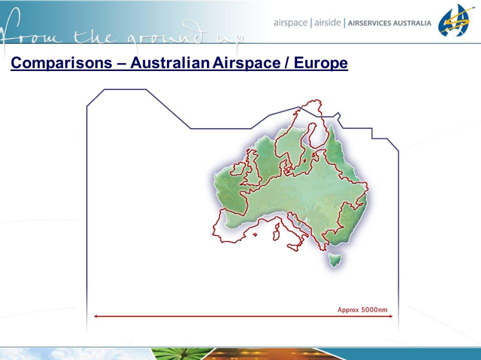 Comparisons – Australian Airspace / Europe