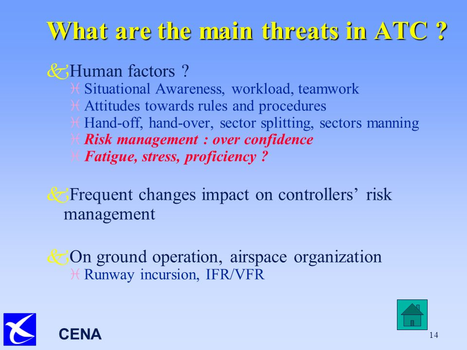 CENA 14 What are the main threats in ATC . kHuman factors .