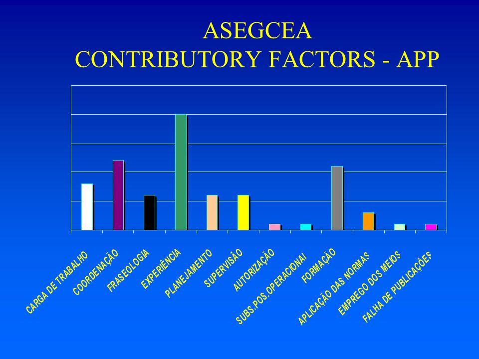 ASEGCEA CONTRIBUTORY FACTORS - TWR