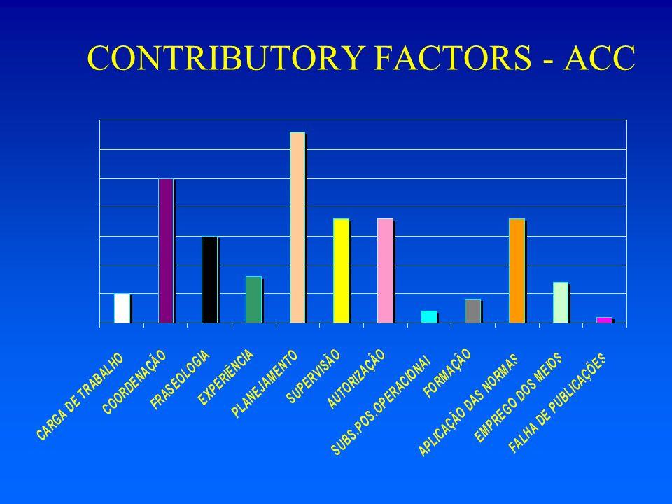 ASEGCEA CONTRIBUTORY FACTORS - APP