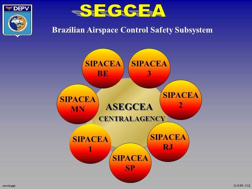 SEGCEA DEPV ASV Air Companies DIPAA DAC OSV Air units DPAA COM GENERAL SPAA COMAR FAE CENIPA CENTRAL AGENCY otavio.ppt 11/8/99 - 2/12