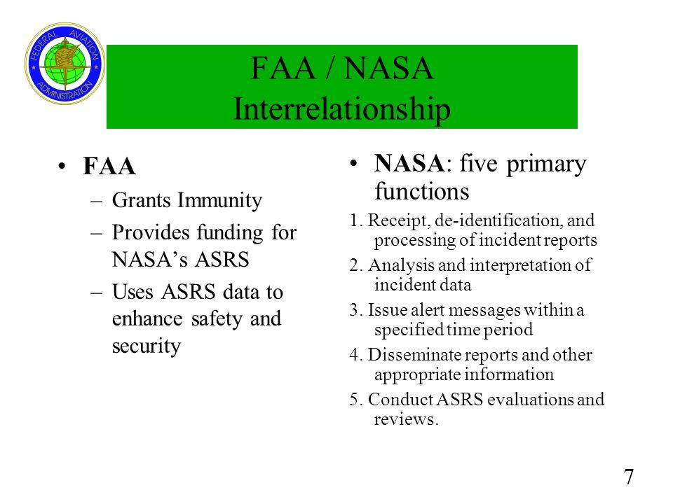8 FAA / NASA Authority FAA Title 14 C.F.R.