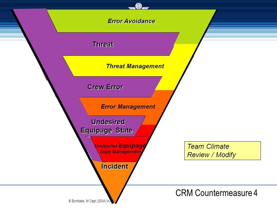 Threat Crew Error Incident Error Avoidance Threat Management Error Management Undesired Undesired Equipage State Undesired Equipage State Management T