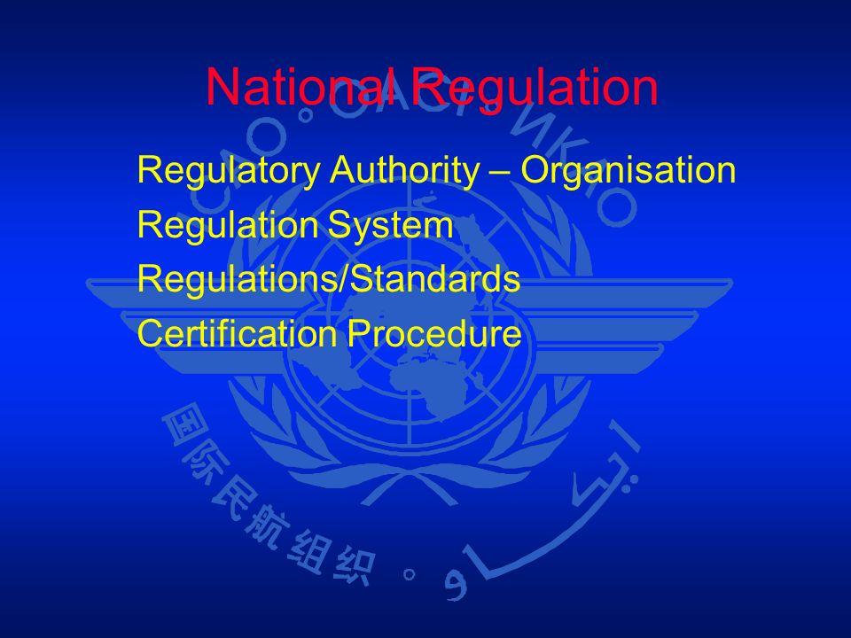 National Regulation Regulatory Authority – Organisation Regulation System Regulations/Standards Certification Procedure