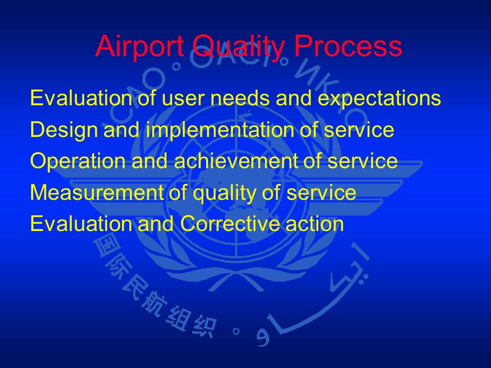 Airport Quality Process Evaluation of user needs and expectations Design and implementation of service Operation and achievement of service Measuremen