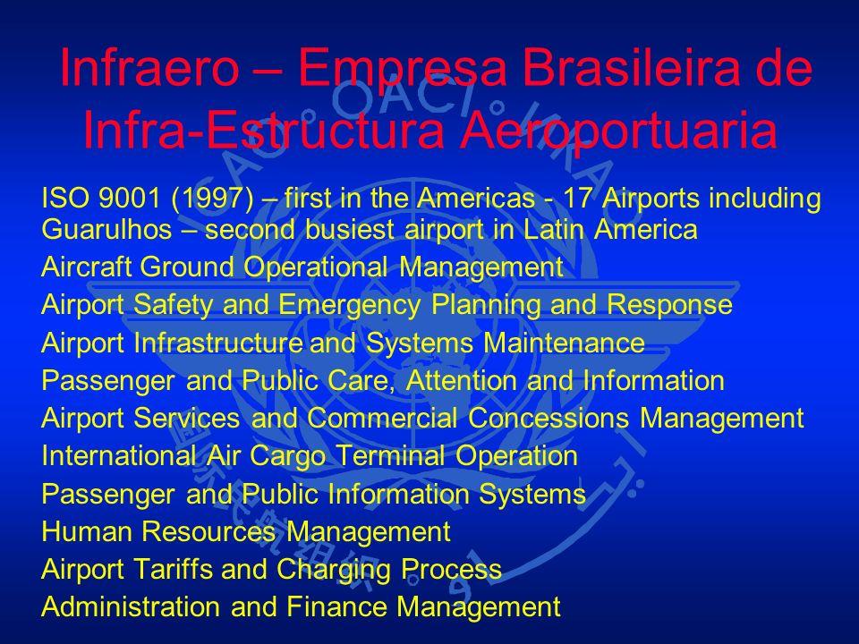 Infraero – Empresa Brasileira de Infra-Estructura Aeroportuaria ISO 9001 (1997) – first in the Americas - 17 Airports including Guarulhos – second bus