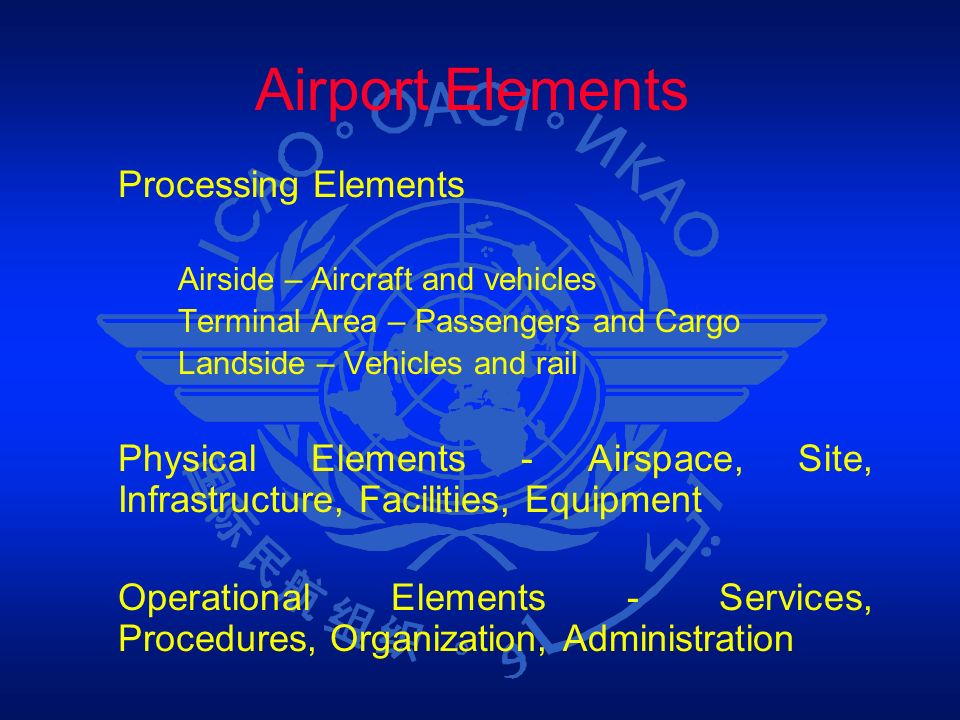 Airport Elements Processing Elements Airside – Aircraft and vehicles Terminal Area – Passengers and Cargo Landside – Vehicles and rail Physical Elemen
