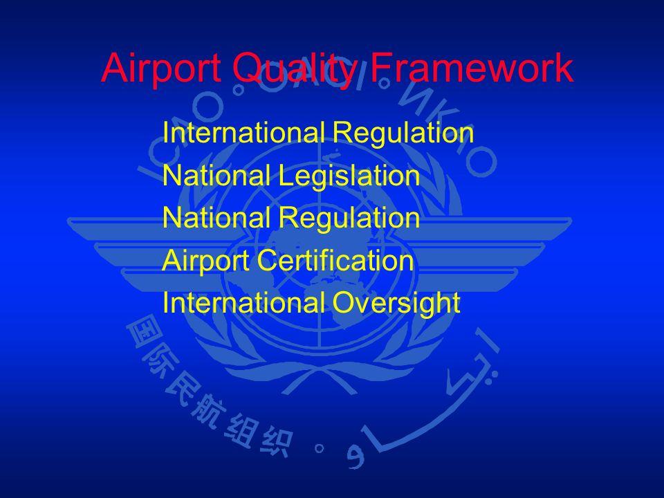 Airport Quality Framework International Regulation National Legislation National Regulation Airport Certification International Oversight