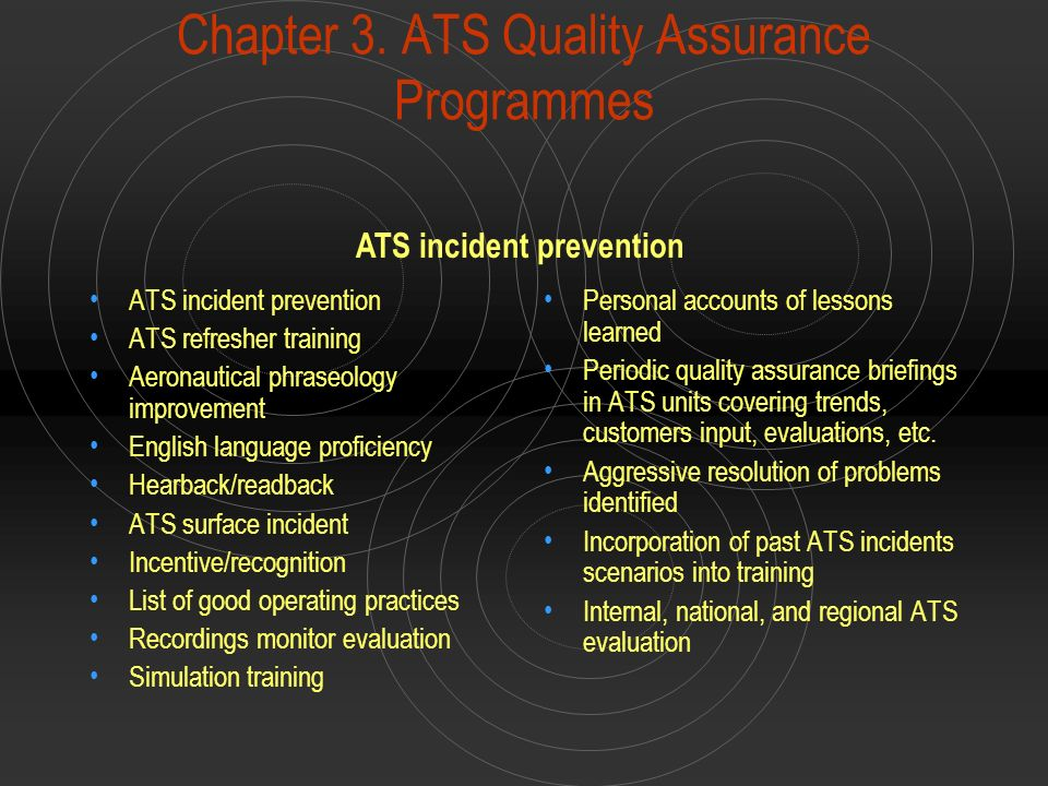 Chapter 3. ATS Quality Assurance Programmes ATS incident prevention ATS refresher training Aeronautical phraseology improvement English language profi