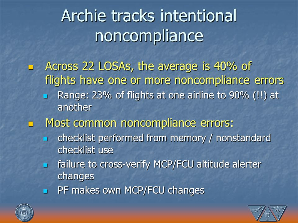Archie tracks intentional noncompliance Across 22 LOSAs, the average is 40% of flights have one or more noncompliance errors Across 22 LOSAs, the aver
