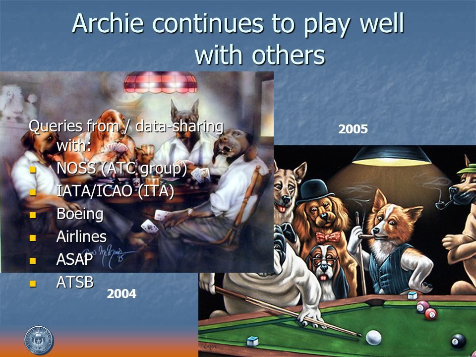 Archie continues to play well with others 2005 2004 Queries from / data-sharing with: NOSS (ATC group) NOSS (ATC group) IATA/ICAO (ITA) IATA/ICAO (ITA