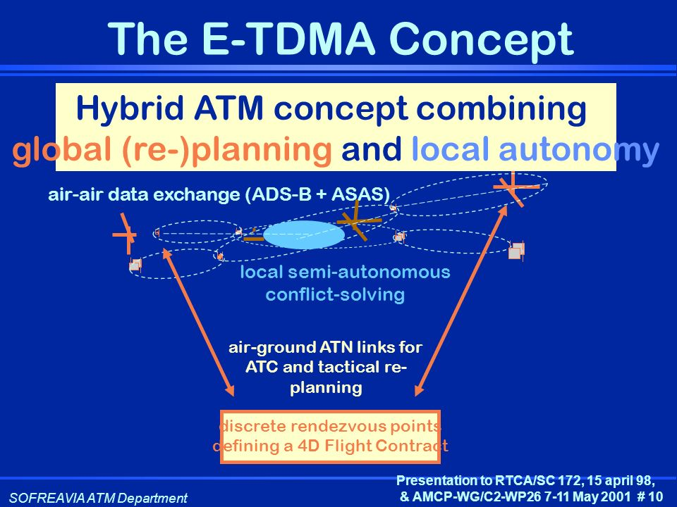 SOFREAVIA ATM Department Presentation to RTCA/SC 172, 15 april 98, & AMCP-WG/C2-WP26 7-11 May 2001 # 10 The E-TDMA Concept local semi-autonomous confl