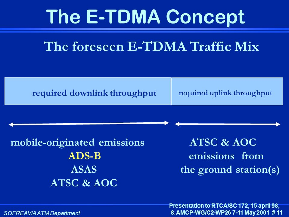 SOFREAVIA ATM Department Presentation to RTCA/SC 172, 15 april 98, & AMCP-WG/C2-WP26 7-11 May 2001 # 11 The E-TDMA Concept The foreseen E-TDMA Traffic