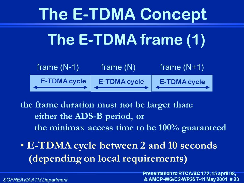 SOFREAVIA ATM Department Presentation to RTCA/SC 172, 15 april 98, & AMCP-WG/C2-WP26 7-11 May 2001 # 23 The E-TDMA Concept The E-TDMA frame (1) frame