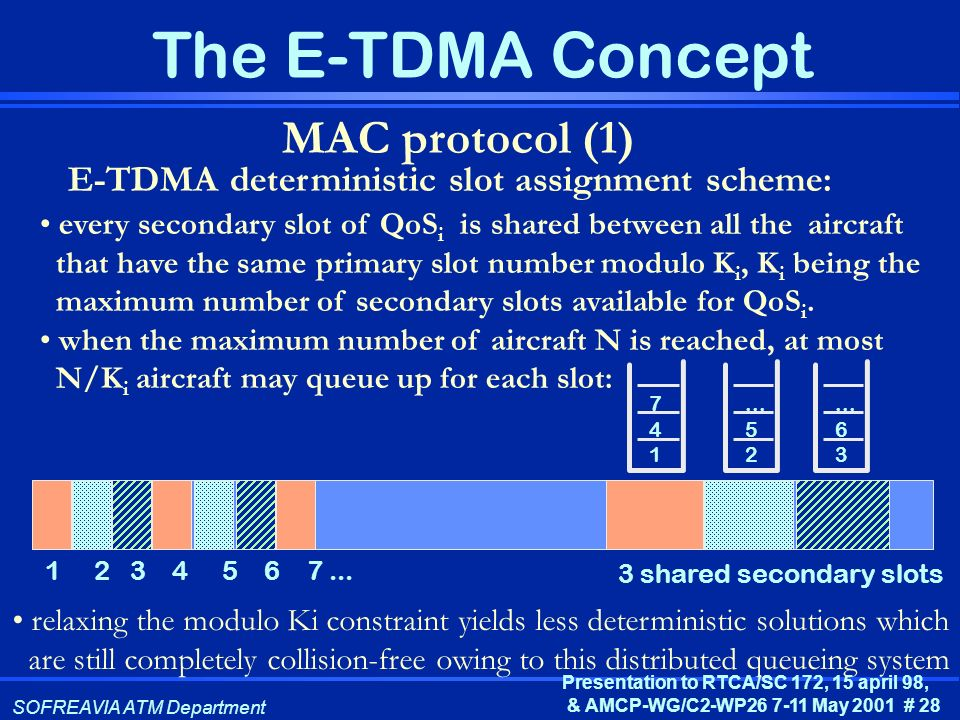 SOFREAVIA ATM Department Presentation to RTCA/SC 172, 15 april 98, & AMCP-WG/C2-WP26 7-11 May 2001 # 28 The E-TDMA Concept MAC protocol (1) every seco