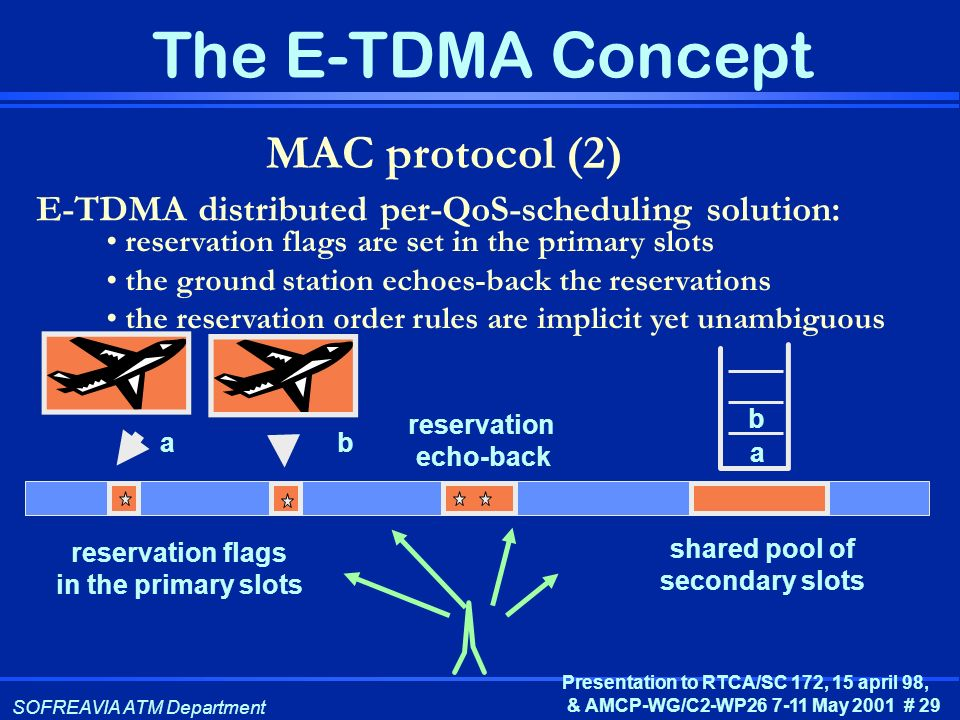 SOFREAVIA ATM Department Presentation to RTCA/SC 172, 15 april 98, & AMCP-WG/C2-WP26 7-11 May 2001 # 29 The E-TDMA Concept MAC protocol (2) reservatio