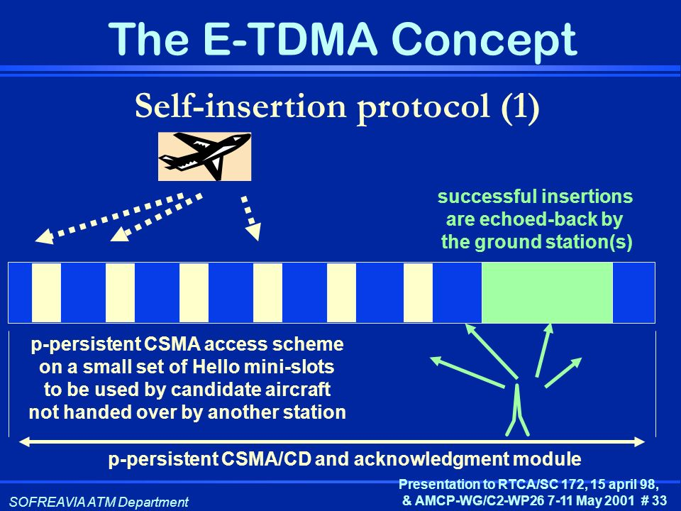SOFREAVIA ATM Department Presentation to RTCA/SC 172, 15 april 98, & AMCP-WG/C2-WP26 7-11 May 2001 # 33 The E-TDMA Concept Self-insertion protocol (1)
