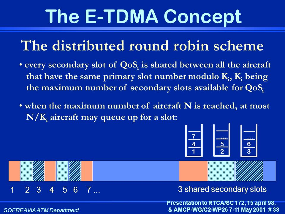 SOFREAVIA ATM Department Presentation to RTCA/SC 172, 15 april 98, & AMCP-WG/C2-WP26 7-11 May 2001 # 38 The E-TDMA Concept The distributed round robin