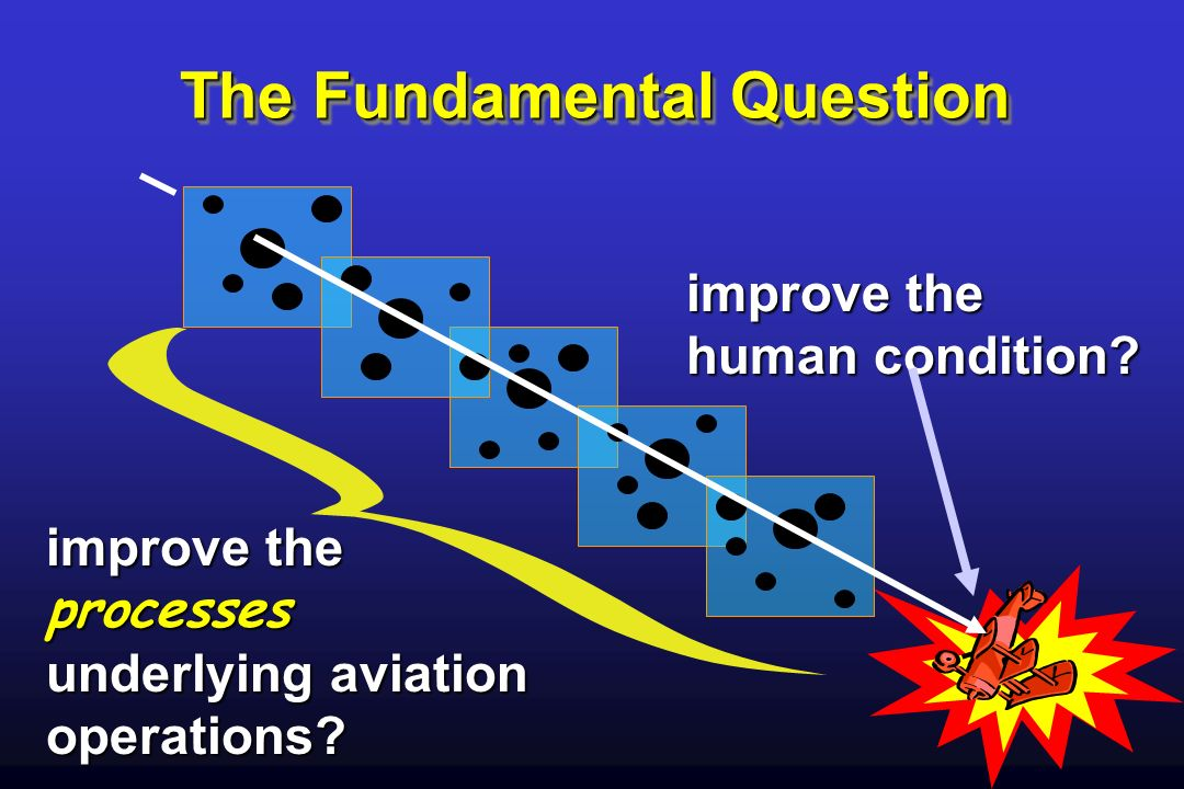 The Fundamental Question The Fundamental Question improve the human condition? improve the processes underlying aviation operations?