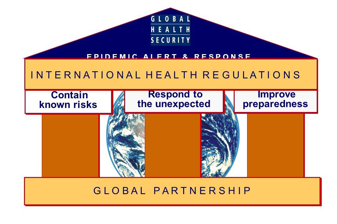 E P I D E M I C A L E R T & R E S P O N S E Contain known risks Improve preparedness Respond to the unexpected G L O B A L P A R T N E R S H I P I N T E R N A T I O N A L H E A L T H R E G U L A T I O N S