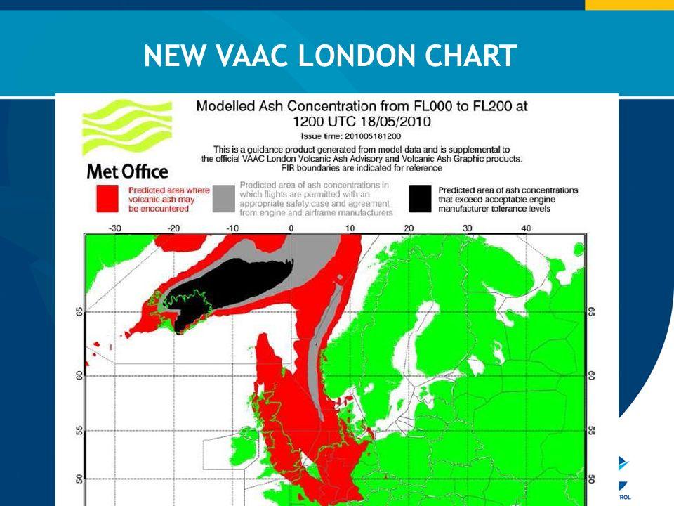 NEW VAAC LONDON CHART