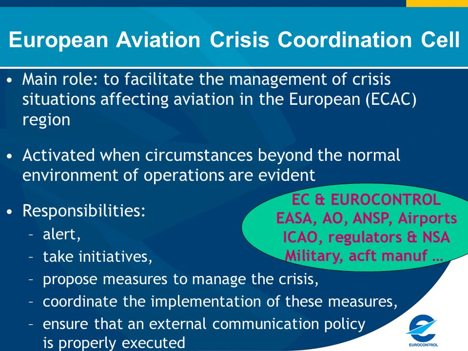 European Aviation Crisis Coordination Cell Main role: to facilitate the management of crisis situations affecting aviation in the European (ECAC) region Activated when circumstances beyond the normal environment of operations are evident Responsibilities: –alert, –take initiatives, –propose measures to manage the crisis, –coordinate the implementation of these measures, –ensure that an external communication policy is properly executed EC & EUROCONTROL EASA, AO, ANSP, Airports ICAO, regulators & NSA Military, acft manuf …