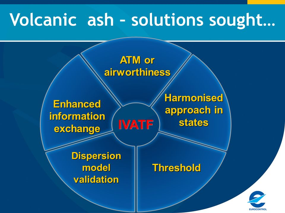 ATM or airworthiness Harmonised approach in states Threshold Dispersion model validation Enhanced information exchange IVATF Volcanic ash – solutions sought…