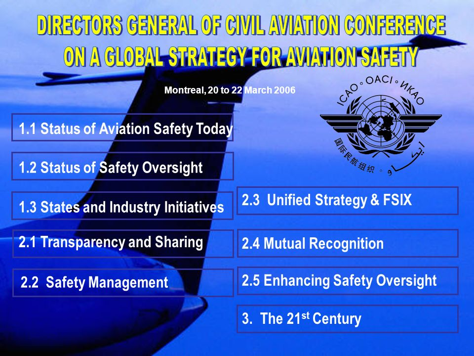 DGCA on Global Strategy for Aviation Safety ICAO Headquarters, Montréal, 20 – 22 March 2006 Montreal, 20 to 22 March Status of Aviation Safety Today 2.1 Transparency and Sharing 2.2 Safety Management 2.4 Mutual Recognition 2.5 Enhancing Safety Oversight 3.