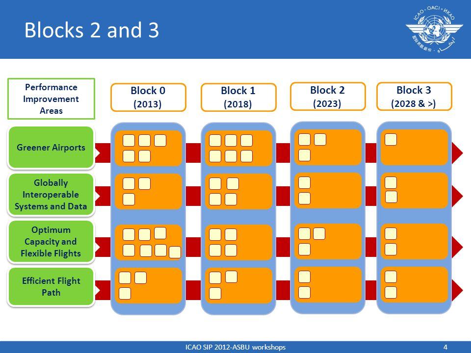 4 Blocks 2 and 3 Block 2 (2023) Block 3 (2028 & >) Optimum Capacity and Flexible Flights Globally Interoperable Systems and Data Efficient Flight Path