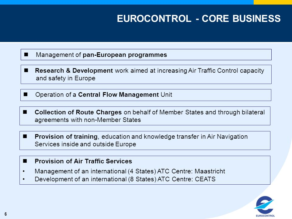6 n Management of pan-European programmes nResearch & Development work aimed at increasing Air Traffic Control capacity and safety in Europe nOperatio