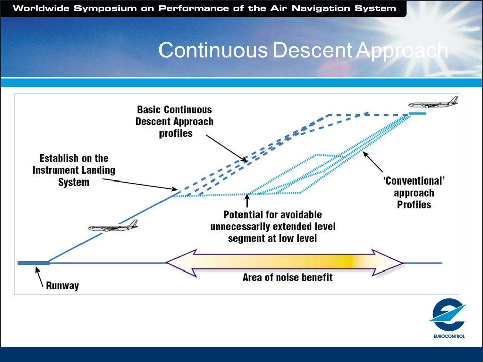 Continuous Descent Approach